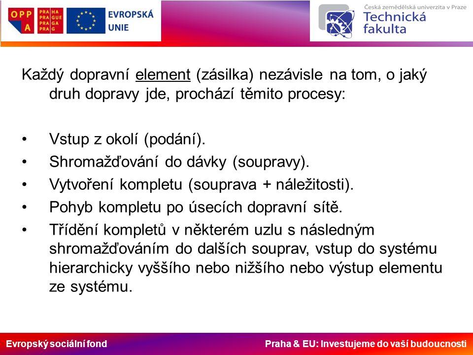 Evropský sociální fond Praha & EU: Investujeme do vaší budoucnosti Každý dopravní element (zásilka) nezávisle na tom, o jaký druh dopravy jde, prochází těmito procesy: Vstup z okolí (podání).