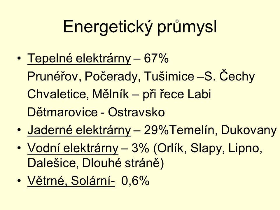 Energetický průmysl Tepelné elektrárny – 67% Prunéřov, Počerady, Tušimice –S.