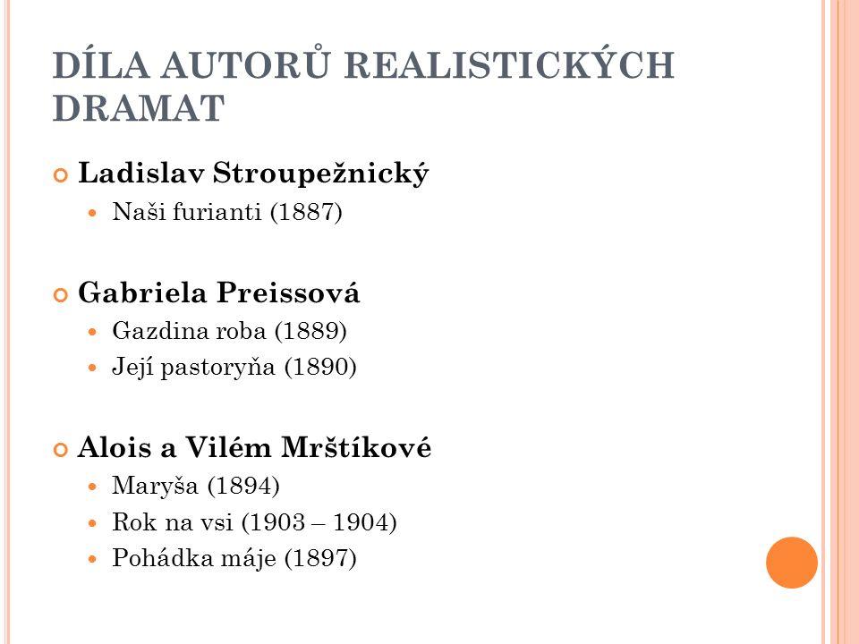 DÍLA AUTORŮ REALISTICKÝCH DRAMAT Ladislav Stroupežnický Naši furianti (1887) Gabriela Preissová Gazdina roba (1889) Její pastoryňa (1890) Alois a Vilé