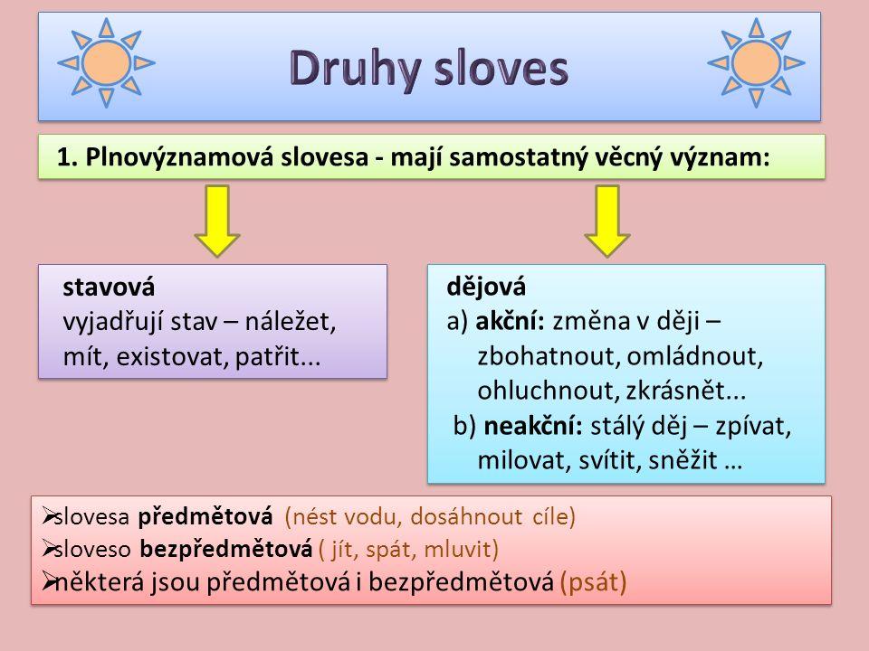 jsou ve spojení s jinými slovesy plnovýznamovými slovesa  sponová slovesa: vyskytují se v přísudku jmenném se sponou být, bývat - ve slož.