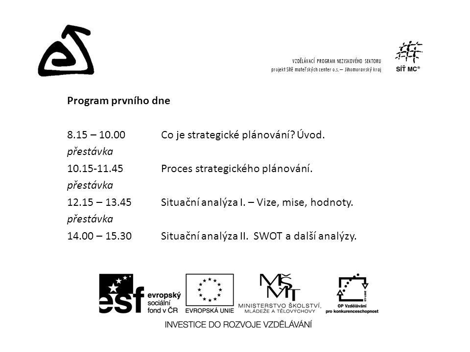 Program prvního dne 8.15 – 10.00Co je strategické plánování.