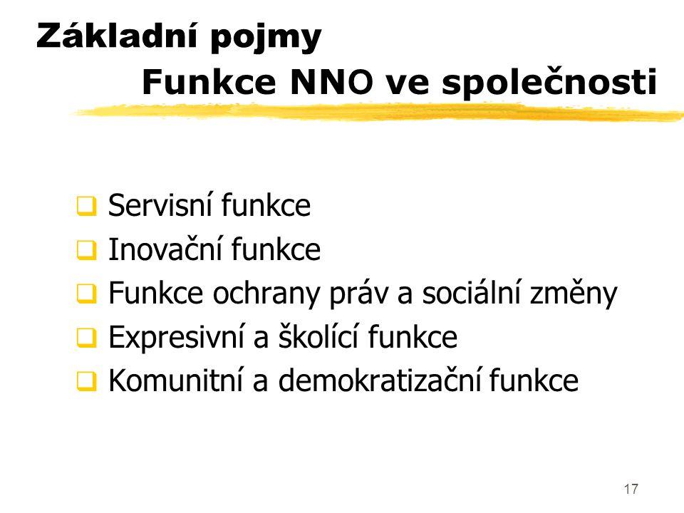 17 Funkce NN O ve společnosti  Servisní funkce  Inovační funkce  Funkce ochrany práv a sociální změny  Expresivní a školící funkce  Komunitní a d
