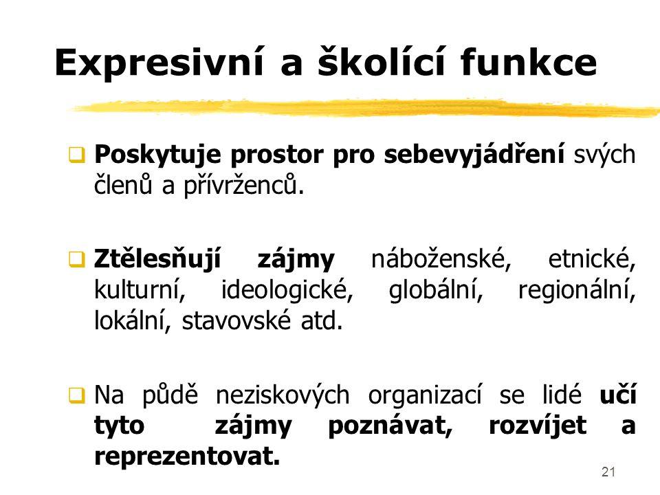 21 Expresivní a školící funkce  Poskytuje prostor pro sebevyjádření svých členů a přívrženců.