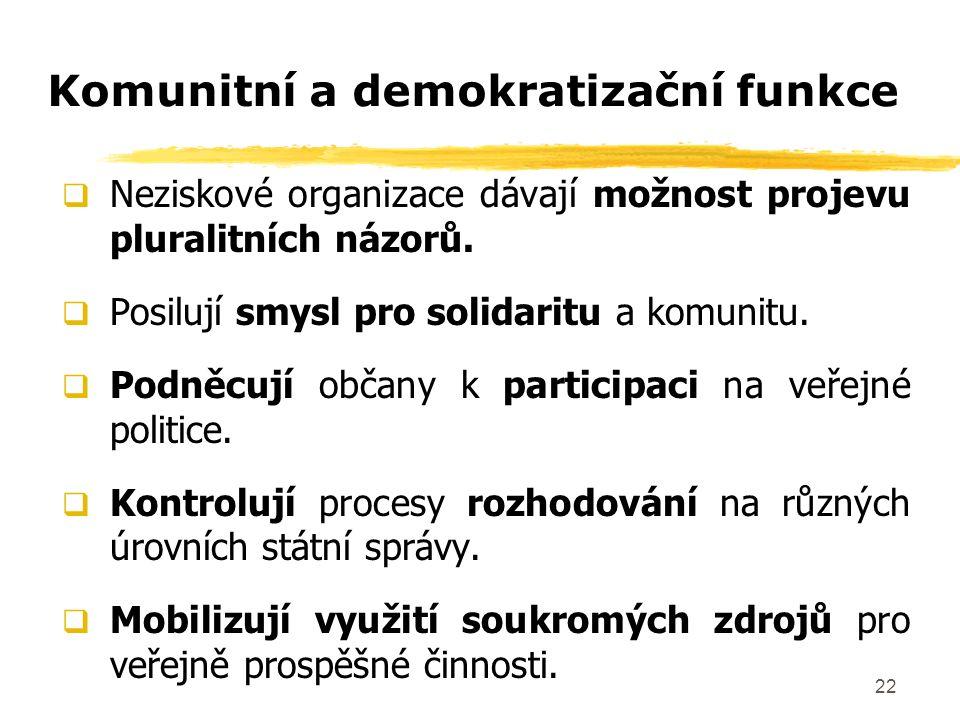 22 Komunitní a demokratizační funkce  Neziskové organizace dávají možnost projevu pluralitních názorů.  Posilují smysl pro solidaritu a komunitu. 