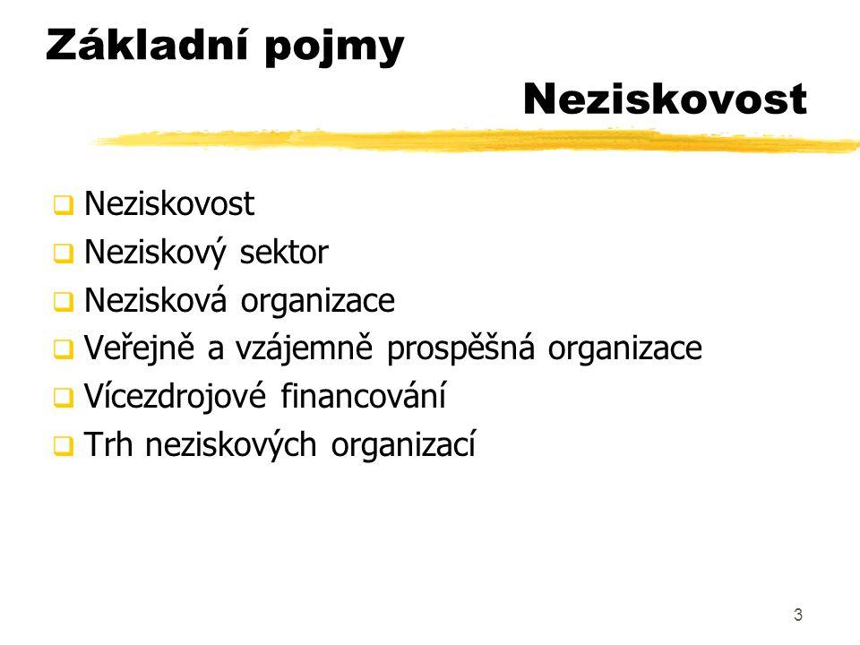 3 Neziskovost  Neziskovost  Neziskový sektor  Nezisková organizace  Veřejně a vzájemně prospěšná organizace  Vícezdrojové financování  Trh nezis