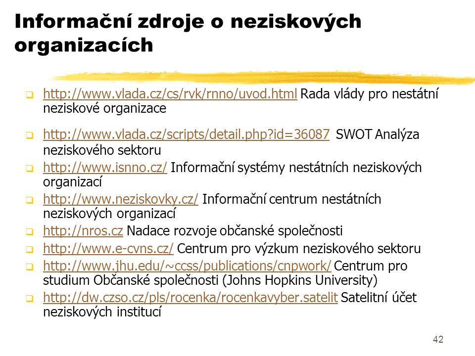 42 Informační zdroje o neziskových organizacích  http://www.vlada.cz/cs/rvk/rnno/uvod.html Rada vlády pro nestátní neziskové organizace http://www.vlada.cz/cs/rvk/rnno/uvod.html  http://www.vlada.cz/scripts/detail.php id=36087 SWOT Analýza neziskového sektoru http://www.vlada.cz/scripts/detail.php id=36087  http://www.isnno.cz/ Informační systémy nestátních neziskových organizací http://www.isnno.cz/  http://www.neziskovky.cz/ Informační centrum nestátních neziskových organizací http://www.neziskovky.cz/  http://nros.cz Nadace rozvoje občanské společnosti http://nros.cz  http://www.e-cvns.cz/ Centrum pro výzkum neziskového sektoru http://www.e-cvns.cz/  http://www.jhu.edu/~ccss/publications/cnpwork/ Centrum pro studium Občanské společnosti (Johns Hopkins University) http://www.jhu.edu/~ccss/publications/cnpwork/  http://dw.czso.cz/pls/rocenka/rocenkavyber.satelit Satelitní účet neziskových institucí http://dw.czso.cz/pls/rocenka/rocenkavyber.satelit
