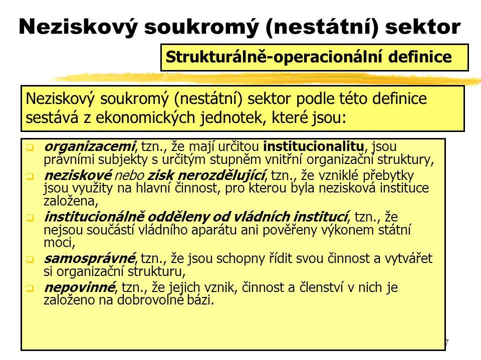 7 Neziskový soukromý (nestátní) sektor  organizacemi, tzn., že mají určitou institucionalitu, jsou právními subjekty s určitým stupněm vnitřní organizační struktury,  neziskové nebo zisk nerozdělující, tzn., že vzniklé přebytky jsou využity na hlavní činnost, pro kterou byla nezisková instituce založena,  institucionálně odděleny od vládních institucí, tzn., že nejsou součástí vládního aparátu ani pověřeny výkonem státní moci,  samosprávné, tzn., že jsou schopny řídit svou činnost a vytvářet si organizační strukturu,  nepovinné, tzn., že jejich vznik, činnost a členství v nich je založeno na dobrovolné bázi.