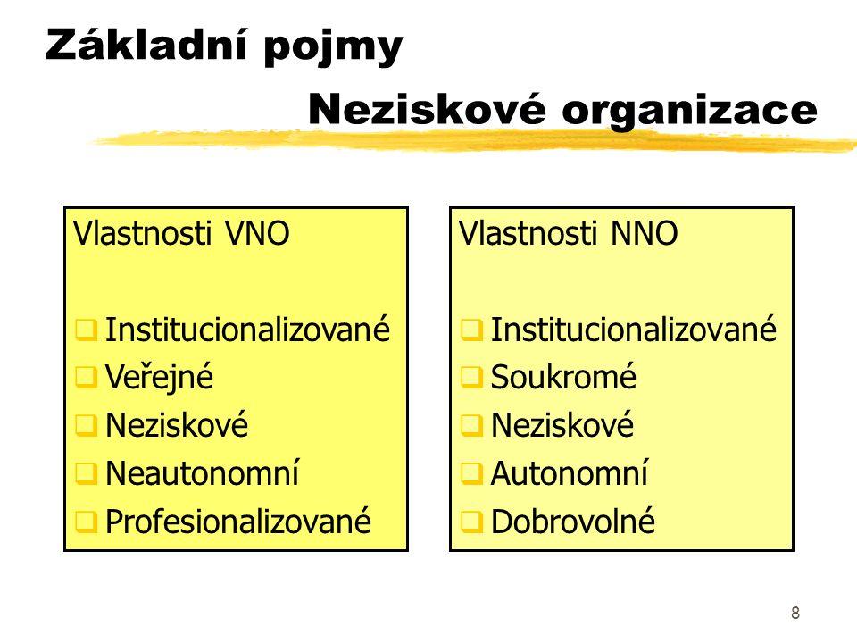 8 Neziskové organizace Vlastnosti NNO  Institucionalizované  Soukromé  Neziskové  Autonomní  Dobrovolné Vlastnosti VNO  Institucionalizované  Veřejné  Neziskové  Neautonomní  Profesionalizované Základní pojmy