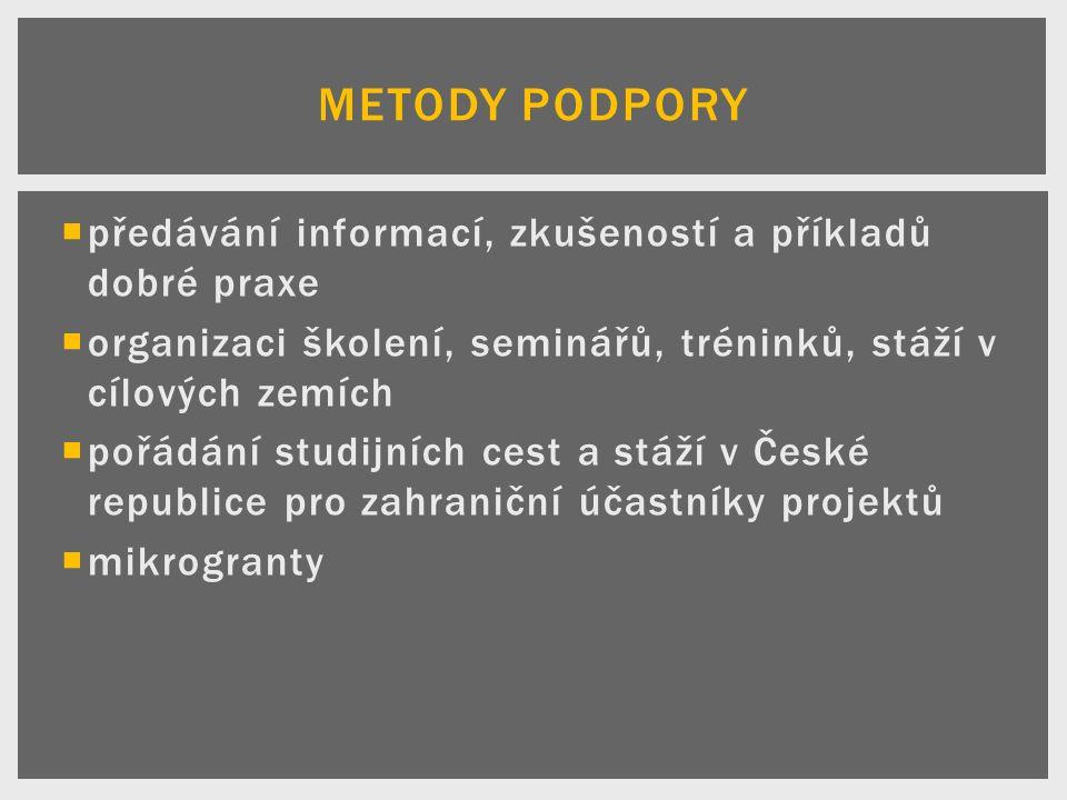  předávání informací, zkušeností a příkladů dobré praxe  organizaci školení, seminářů, tréninků, stáží v cílových zemích  pořádání studijních cest a stáží v České republice pro zahraniční účastníky projektů  mikrogranty METODY PODPORY