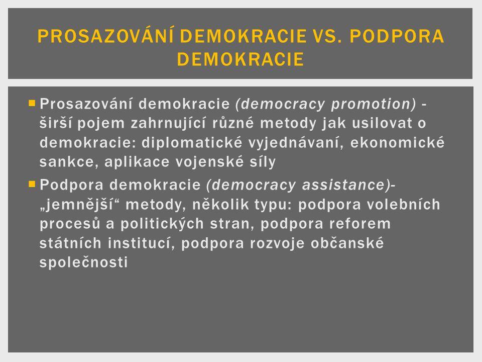 """ Prosazování demokracie (democracy promotion) - širší pojem zahrnující různé metody jak usilovat o demokracie: diplomatické vyjednávaní, ekonomické sankce, aplikace vojenské síly  Podpora demokracie (democracy assistance)- """"jemnější metody, několik typu: podpora volebních procesů a politických stran, podpora reforem státních institucí, podpora rozvoje občanské společnosti PROSAZOVÁNÍ DEMOKRACIE VS."""