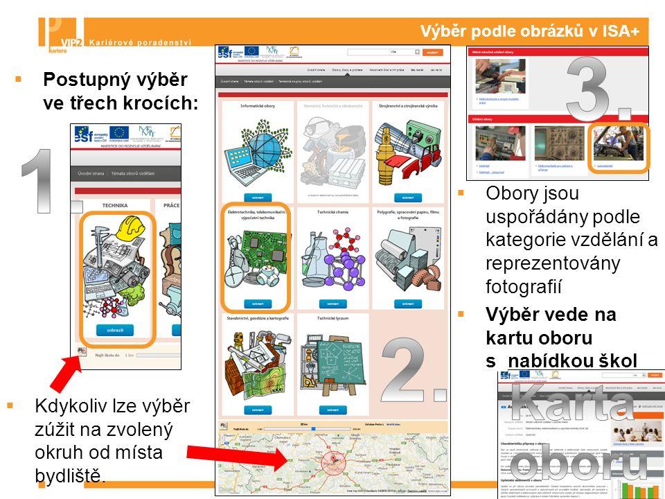 Výběr podle obrázků v ISA+  Postupný výběr ve třech krocích:  Kdykoliv lze výběr zúžit na zvolený okruh od místa bydliště.