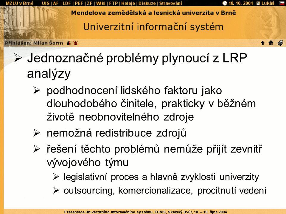  Jednoznačné problémy plynoucí z LRP analýzy  podhodnocení lidského faktoru jako dlouhodobého činitele, prakticky v běžném životě neobnovitelného zd