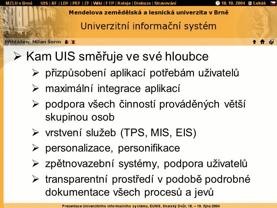  Kam UIS směřuje ve své hloubce  přizpůsobení aplikací potřebám uživatelů  maximální integrace aplikací  podpora všech činností prováděných větší