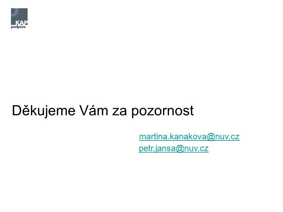 Děkujeme Vám za pozornost martina.kanakova@nuv.cz petr.jansa@nuv.cz