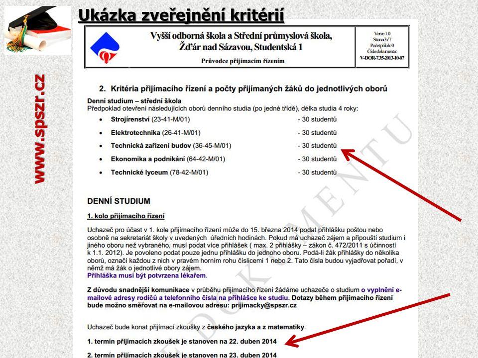 Ukázka zveřejnění kritérií www.spszr.cz