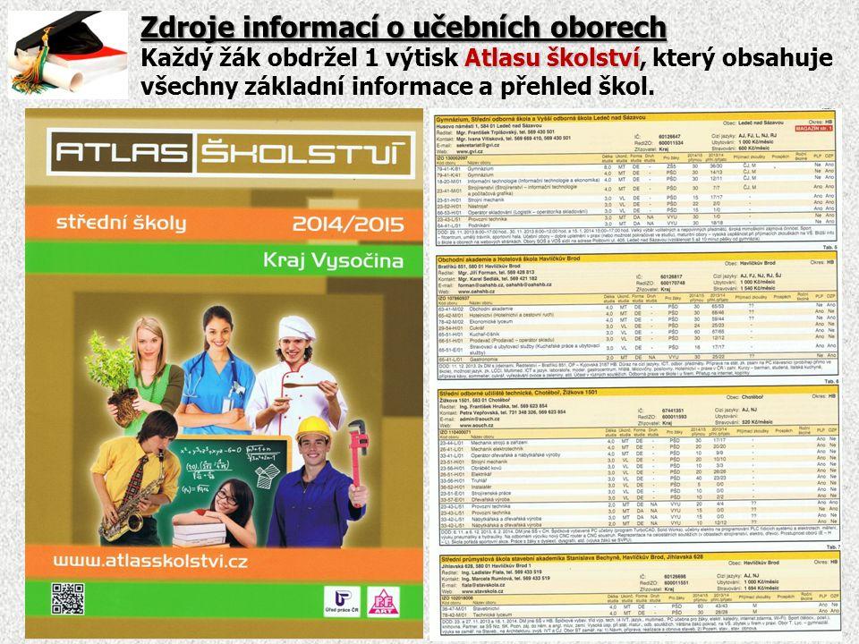 Zdroje informací o učebních oborech Atlasu školství Každý žák obdržel 1 výtisk Atlasu školství, který obsahuje všechny základní informace a přehled škol.