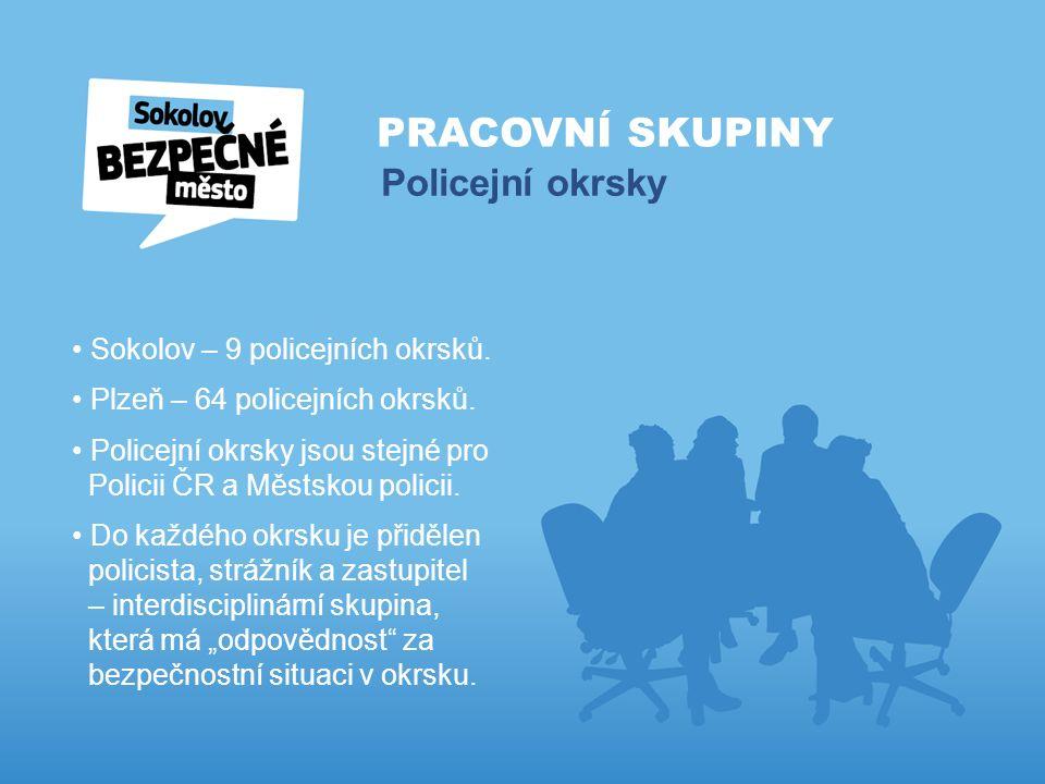PRACOVNÍ SKUPINY Policejní okrsky Sokolov – 9 policejních okrsků.
