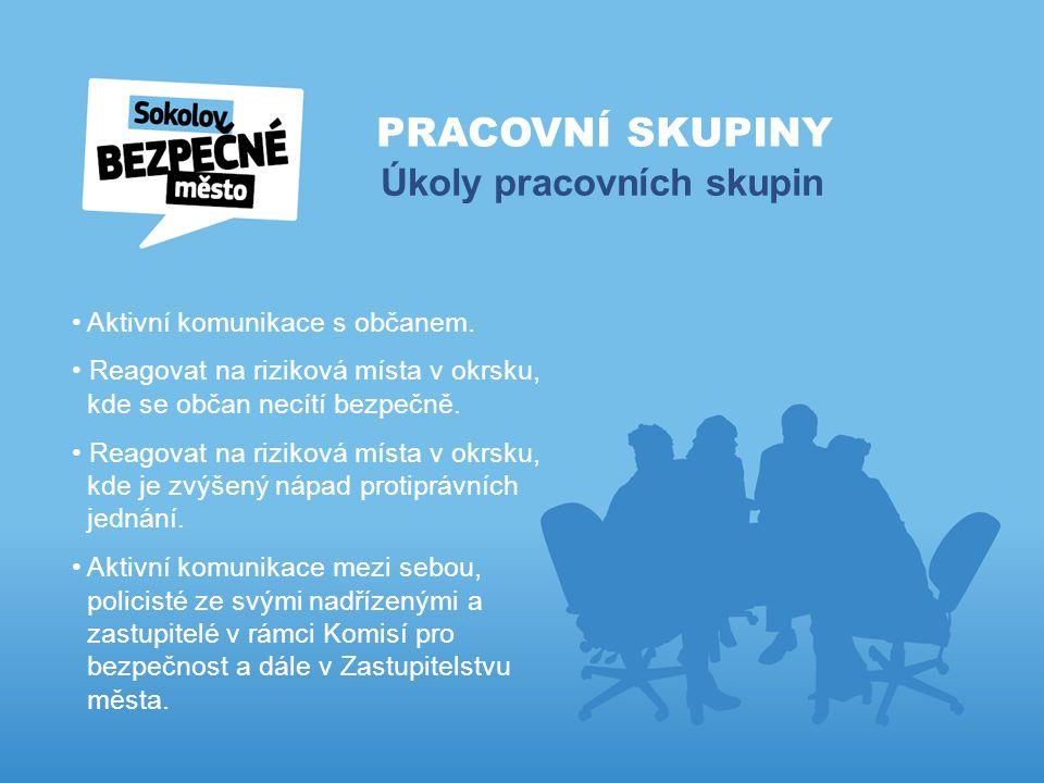 PRACOVNÍ SKUPINY Úkoly pracovních skupin Aktivní komunikace s občanem.