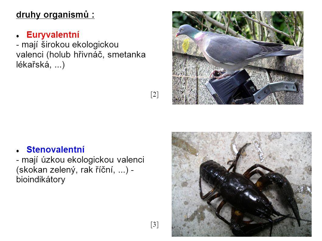 druhy organismů : Euryvalentní - mají širokou ekologickou valenci (holub hřivnáč, smetanka lékařská,...) Stenovalentní - mají úzkou ekologickou valenci (skokan zelený, rak říční,...) - bioindikátory [2][2] [3][3]