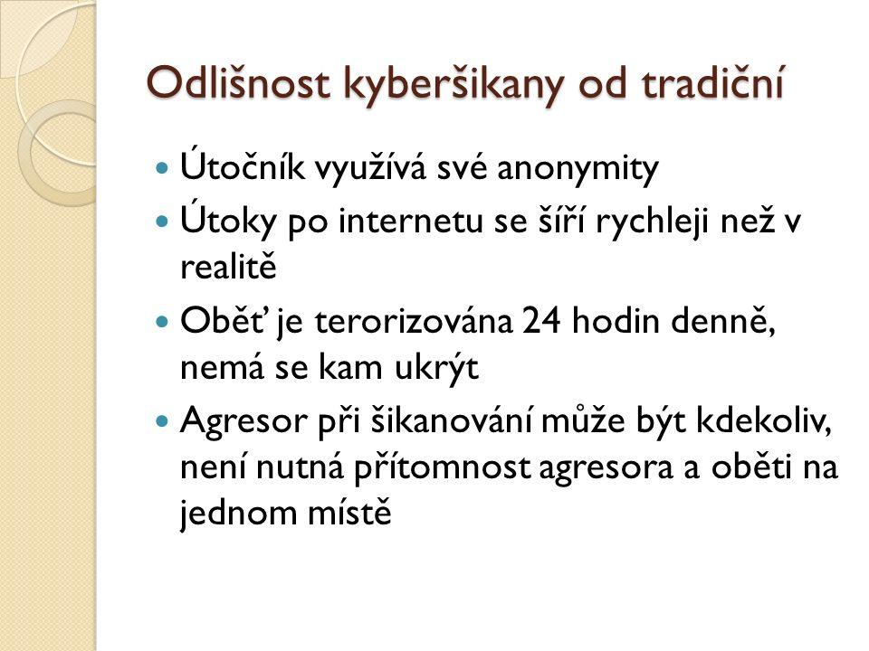 Odlišnost kyberšikany od tradiční Útočník využívá své anonymity Útoky po internetu se šíří rychleji než v realitě Oběť je terorizována 24 hodin denně,