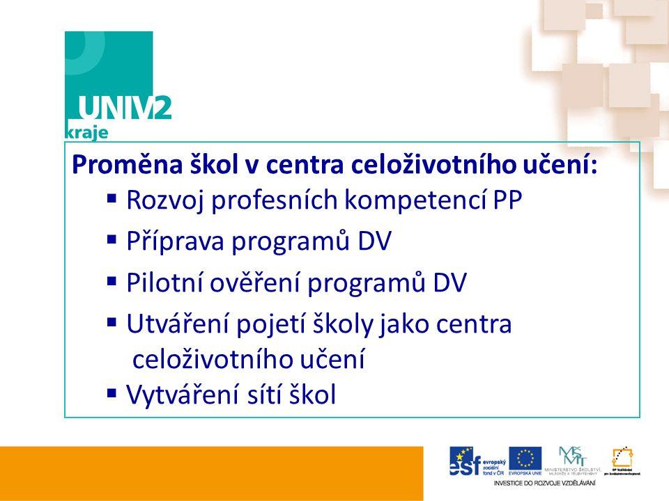 Proměna škol v centra celoživotního učení:  Rozvoj profesních kompetencí PP  Příprava programů DV  Pilotní ověření programů DV  Utváření pojetí šk
