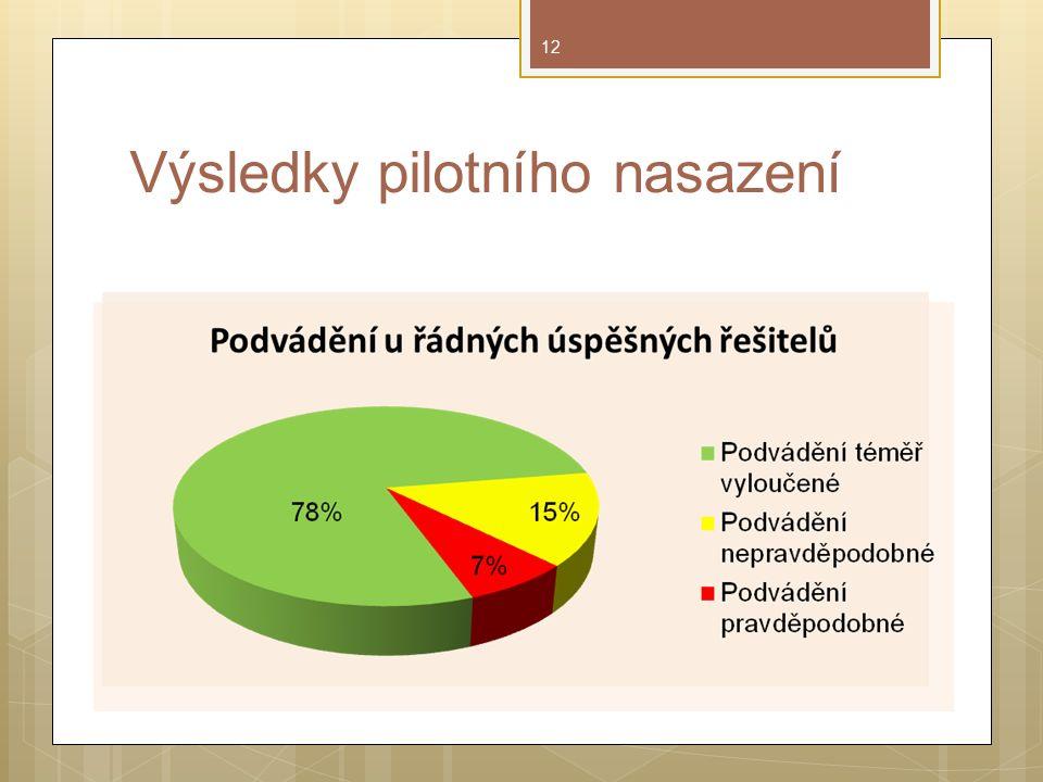 Výsledky pilotního nasazení 12