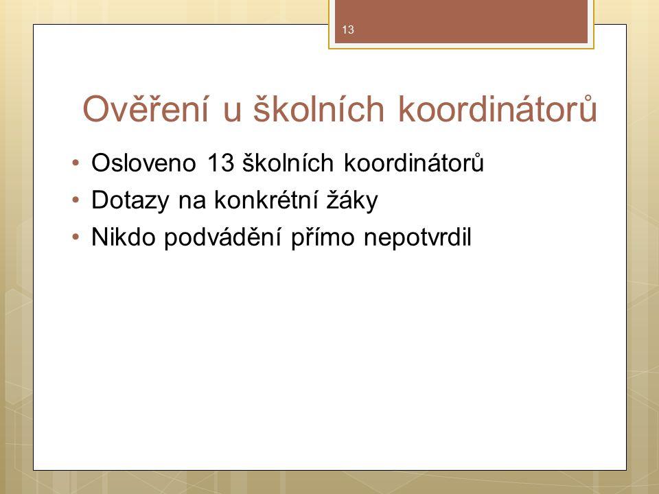 Ověření u školních koordinátorů Osloveno 13 školních koordinátorů Dotazy na konkrétní žáky Nikdo podvádění přímo nepotvrdil 13