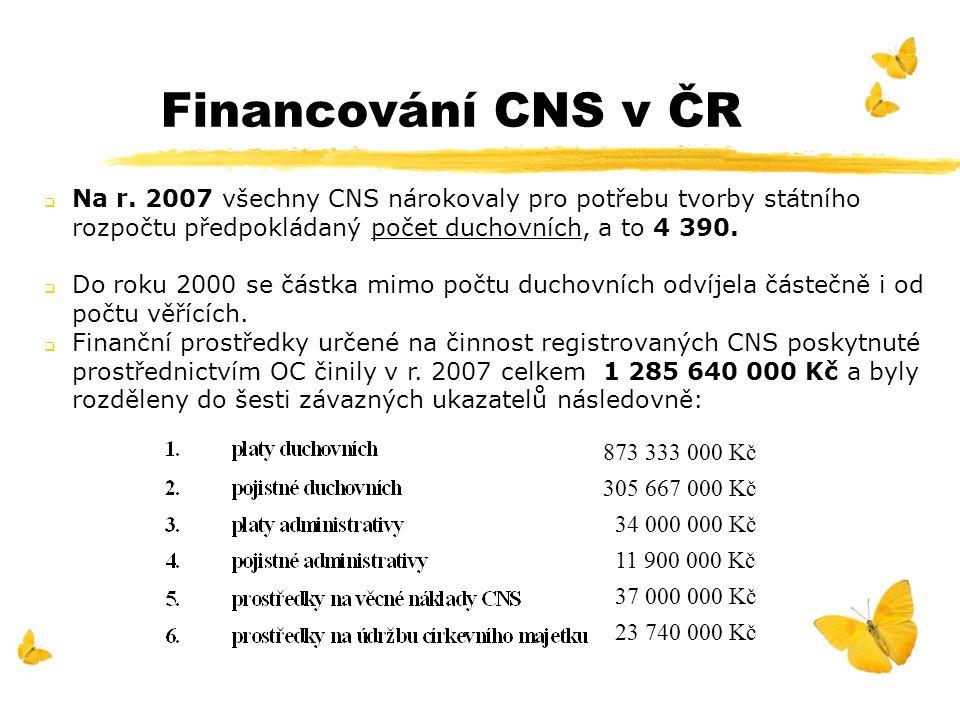  Na r. 2007 všechny CNS nárokovaly pro potřebu tvorby státního rozpočtu předpokládaný počet duchovních, a to 4 390.  Do roku 2000 se částka mimo poč