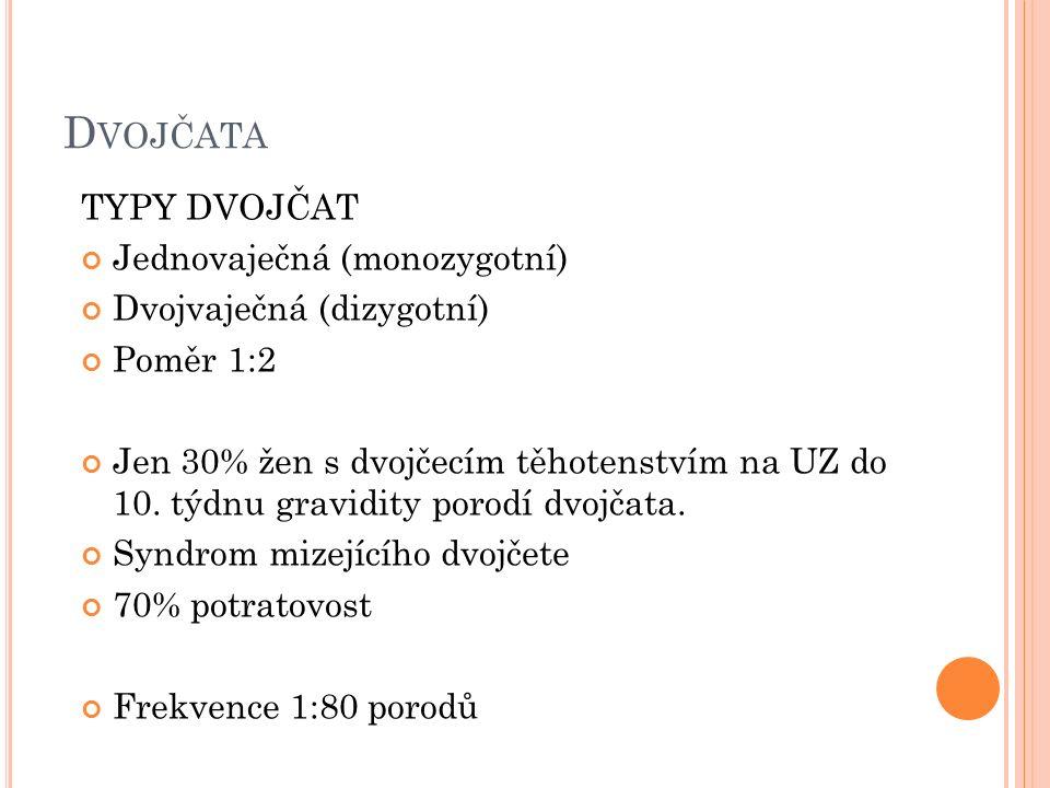 D VOJČATA TYPY DVOJČAT Jednovaječná (monozygotní) Dvojvaječná (dizygotní) Poměr 1:2 Jen 30% žen s dvojčecím těhotenstvím na UZ do 10.