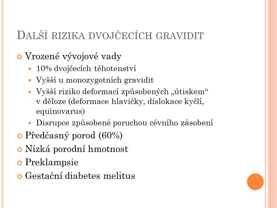 """D ALŠÍ RIZIKA DVOJČECÍCH GRAVIDIT Vrozené vývojové vady 10% dvojčecích těhotenství Vyšší u monozygotních gravidit Vyšší riziko deformací způsobených """"útiskem v děloze (deformace hlavičky, dislokace kyčlí, equinovarus) Disrupce způsobené poruchou cévního zásobení Předčasný porod (60%) Nízká porodní hmotnost Preklampsie Gestační diabetes melitus"""