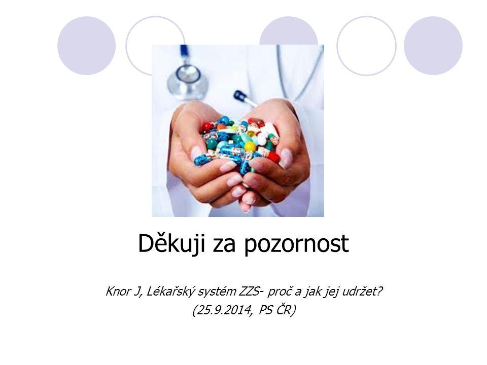 Děkuji za pozornost Knor J, Lékařský systém ZZS- proč a jak jej udržet? (25.9.2014, PS ČR)