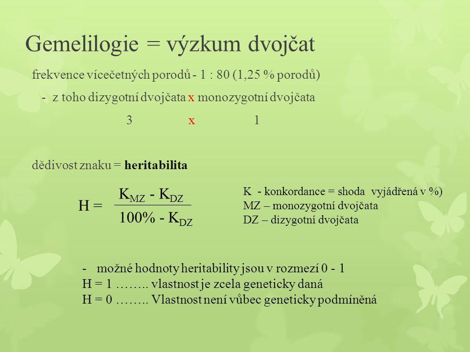 Gemelilogie = výzkum dvojčat frekvence vícečetných porodů - 1 : 80 (1,25 % porodů) - z toho dizygotní dvojčata x monozygotní dvojčata 3 x 1 dědivost z
