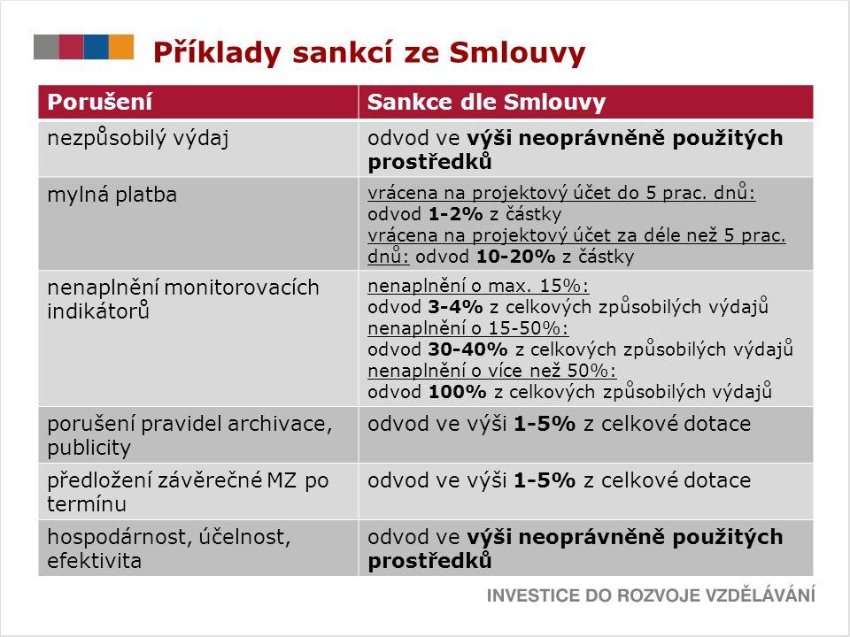 Příklady sankcí ze Smlouvy PorušeníSankce dle Smlouvy nezpůsobilý výdajodvod ve výši neoprávněně použitých prostředků mylná platba vrácena na projektový účet do 5 prac.