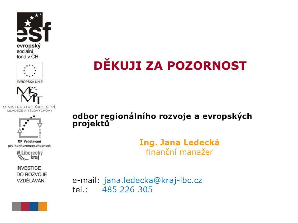 DĚKUJI ZA POZORNOST odbor regionálního rozvoje a evropských projektů Ing.