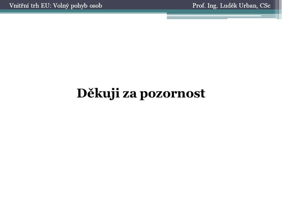 Prof. Ing. Luděk Urban, CScVnitřní trh EU: Volný pohyb osob Děkuji za pozornost