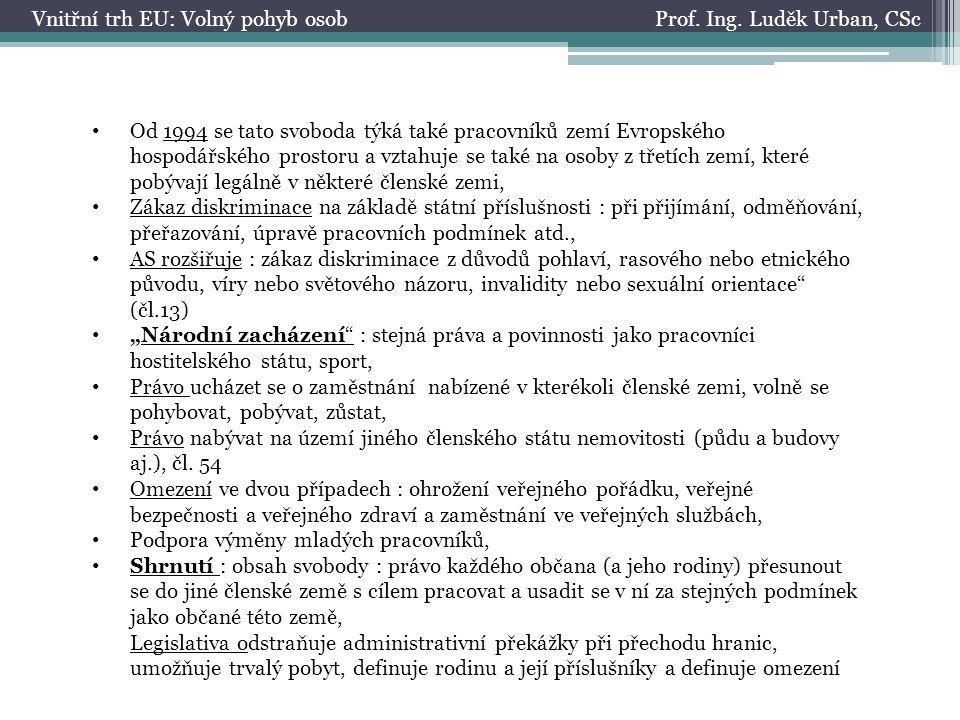Prof.Ing. Luděk Urban, CScVnitřní trh EU: Volný pohyb osob 1.