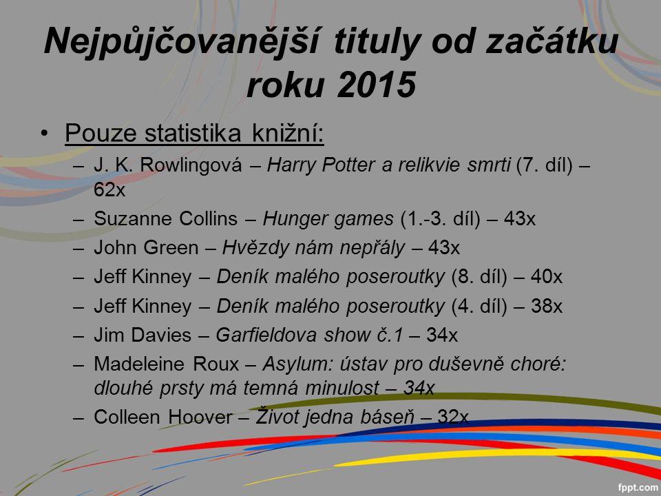 Nejpůjčovanější tituly od začátku roku 2015 Pouze statistika knižní: –J.
