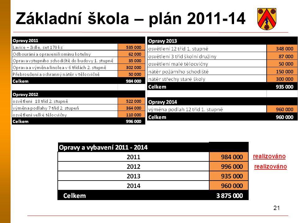 21 Základní škola – plán 2011-14 realizováno