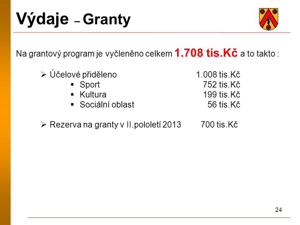 24 Výdaje – Granty Na grantový program je vyčleněno celkem 1.708 tis.Kč a to takto :  Účelové přiděleno 1.008 tis.Kč  Sport 752 tis.Kč  Kultura 199