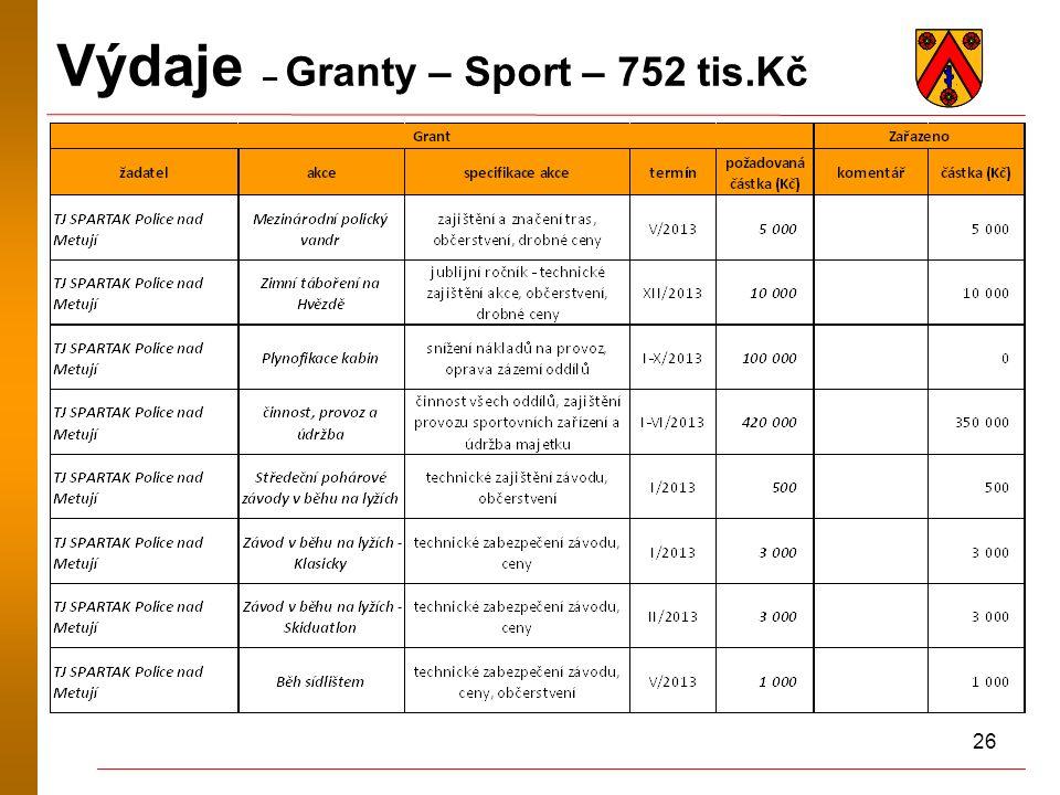 26 Výdaje – Granty – Sport – 752 tis.Kč
