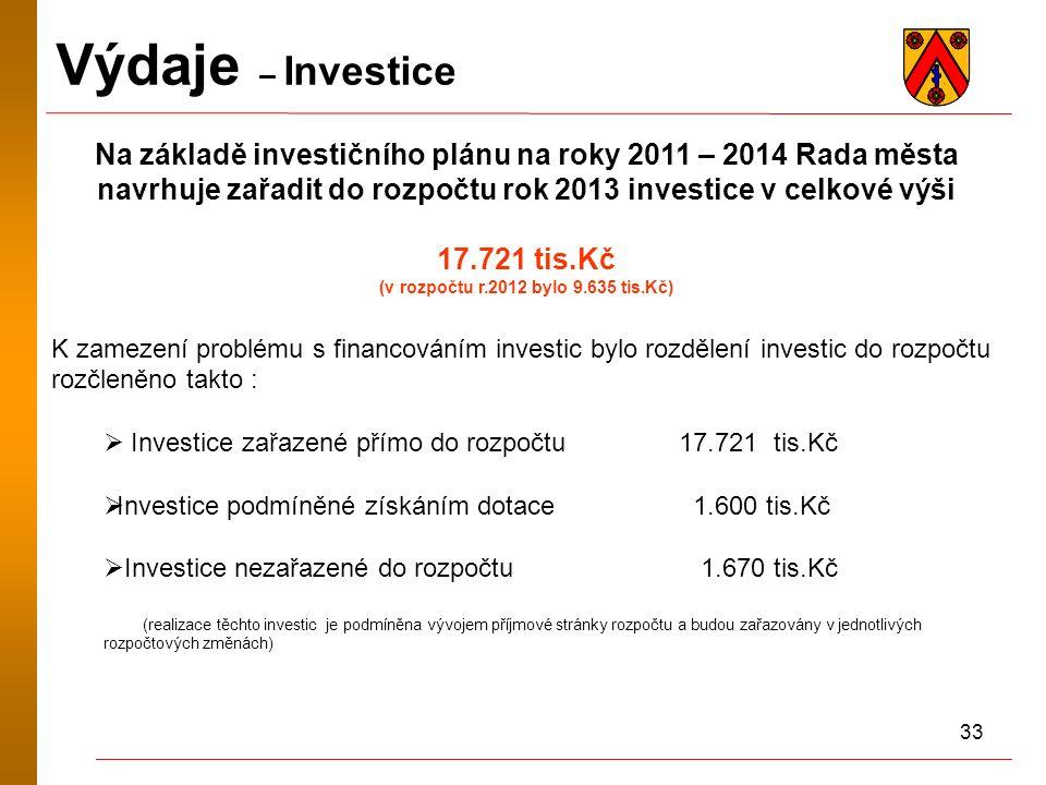 33 Výdaje – Investice Na základě investičního plánu na roky 2011 – 2014 Rada města navrhuje zařadit do rozpočtu rok 2013 investice v celkové výši 17.7