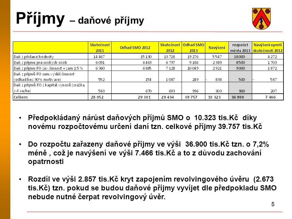 5 Příjmy – daňové příjmy Předpokládaný nárůst daňových příjmů SMO o 10.323 tis.Kč díky novému rozpočtovému určení daní tzn. celkové příjmy 39.757 tis.