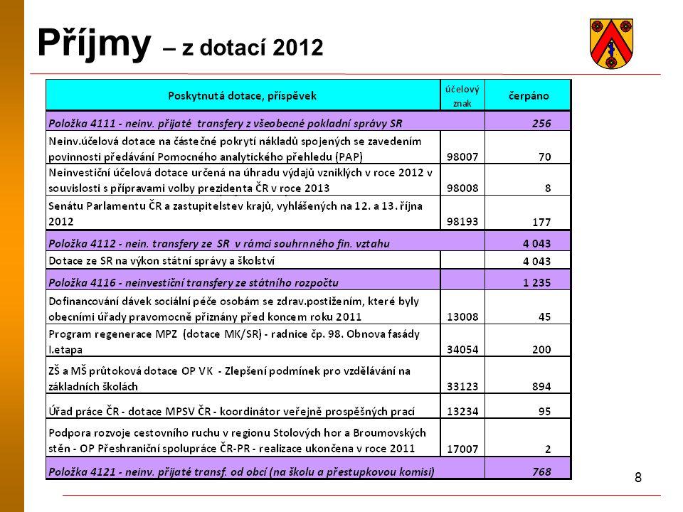 8 Příjmy – z dotací 2012