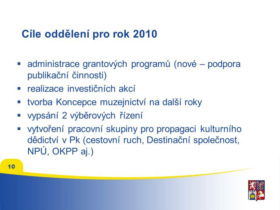 10 Cíle oddělení pro rok 2010  administrace grantových programů (nové – podpora publikační činnosti)  realizace investičních akcí  tvorba Koncepce muzejnictví na další roky  vypsání 2 výběrových řízení  vytvoření pracovní skupiny pro propagaci kulturního dědictví v Pk (cestovní ruch, Destinační společnost, NPÚ, OKPP aj.)