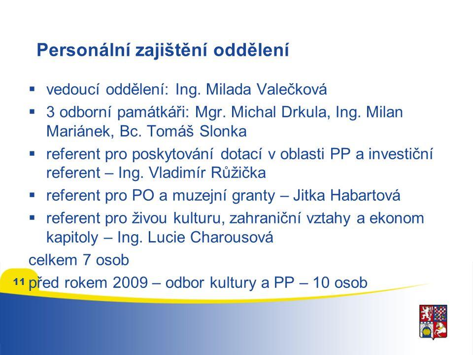 11 Personální zajištění oddělení  vedoucí oddělení: Ing.