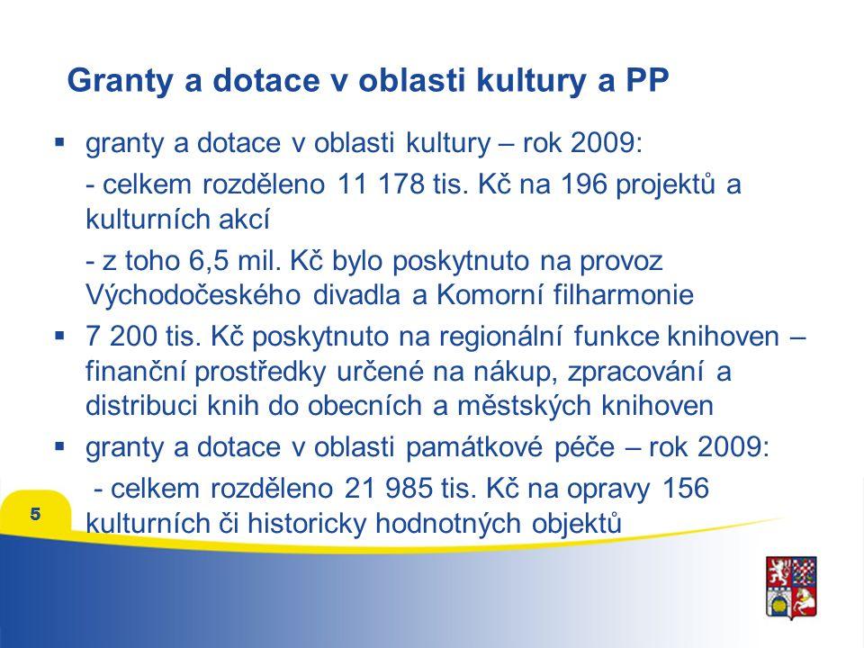 5 Granty a dotace v oblasti kultury a PP  granty a dotace v oblasti kultury – rok 2009: - celkem rozděleno 11 178 tis.