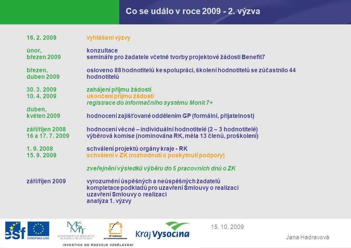 Jana Hadravová 15. 10. 2009 Co se událo v roce 2009 - 2.