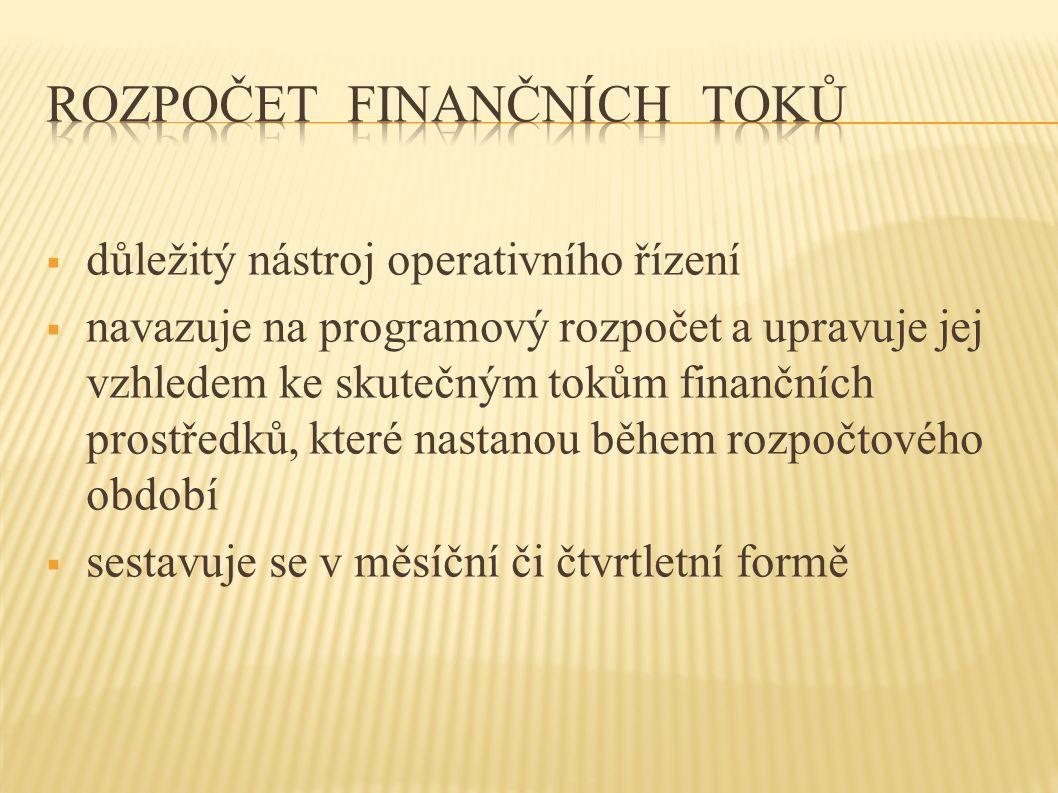  důležitý nástroj operativního řízení  navazuje na programový rozpočet a upravuje jej vzhledem ke skutečným tokům finančních prostředků, které nastanou během rozpočtového období  sestavuje se v měsíční či čtvrtletní formě