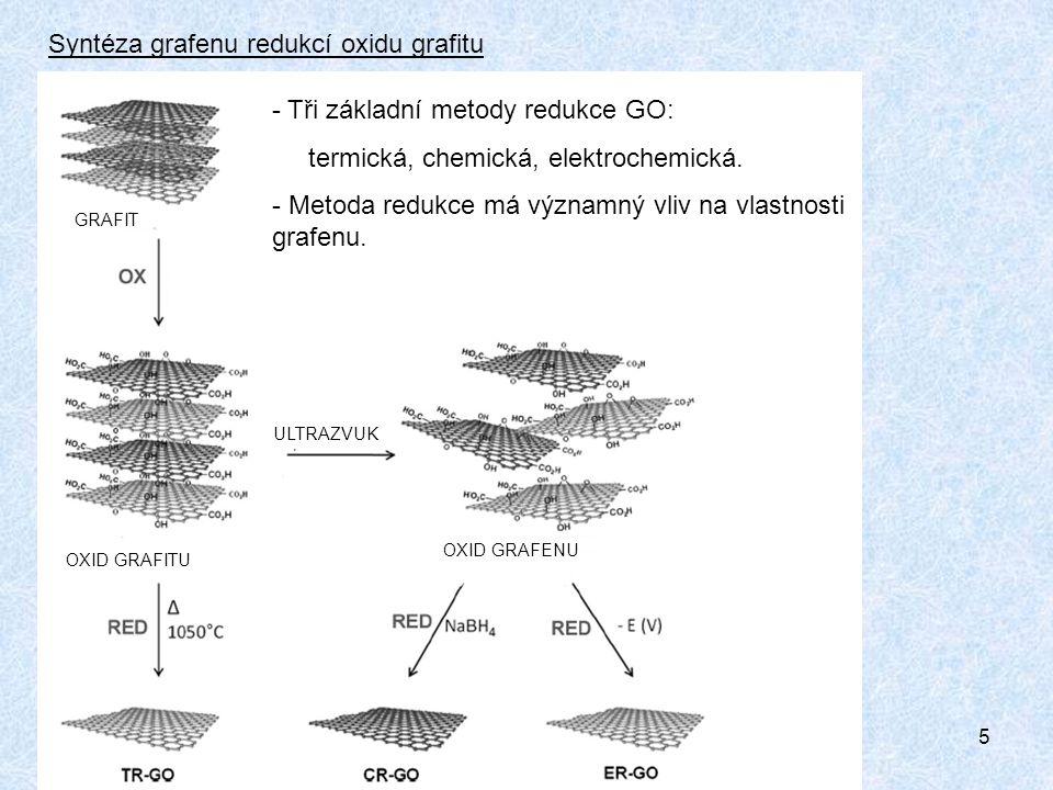 6 Syntéza hydrogenovaného grafenu – vysokotlaká hydrogenace H.L.