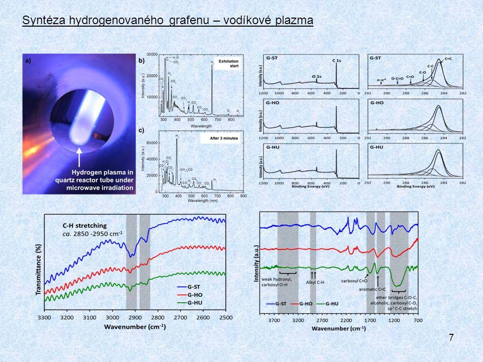 """8 Syntéza hydrogenovaného grafenu – redukce oxidu grafenu Redukce pomocí """"nascentního vodíku Redukce komplexními hydridy"""
